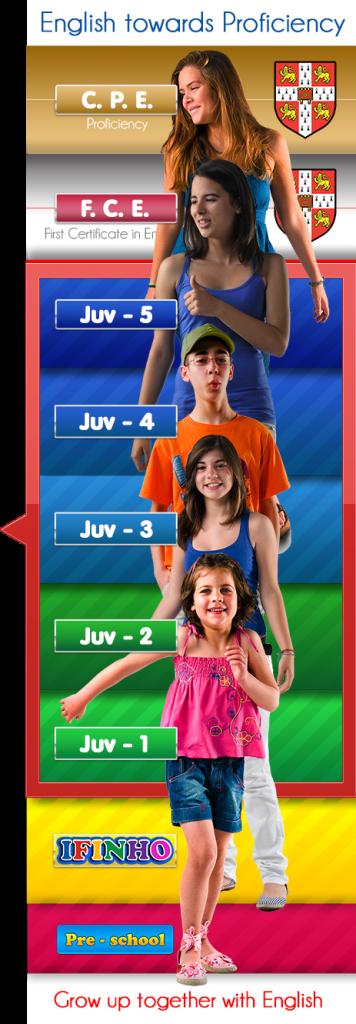 juvenile-bigposter-levels